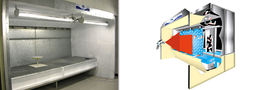 water wash spray booths  no pump spray booth  paint spray booth  dynaclean spray booths